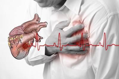 Анальгин боли в сердце